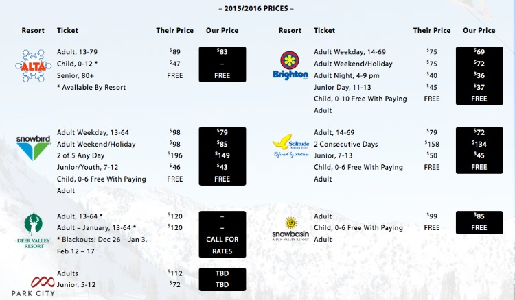 2015 2016 lift ticket prices for Utah resorts